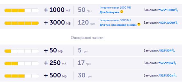 28 серпня «Київстар» запустив 3G у Луцьку!